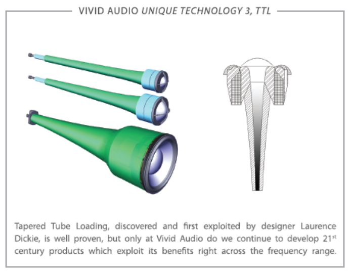 Vivid Audio illustration of tapered tube loading