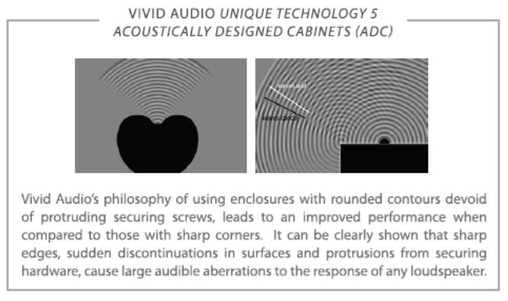 Vivid Audio illustration of Acoustically Designed Cabinets