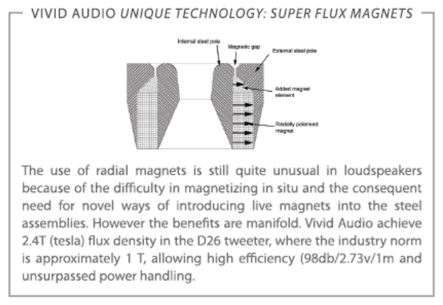 Vivid audio super flux magnets